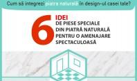 Piatra naturala 6 idei de piese speciale pentru o amenajare spectaculoasa! Piatra naturala e un material