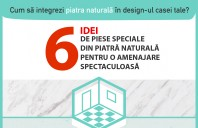 Piatra naturala: 6 idei de piese speciale pentru o amenajare spectaculoasa!