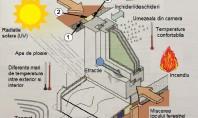 Este importantă calitatea montajului unei ferestre? Intotdeauna o fereastra de calitate trebuie sa fie insotita de