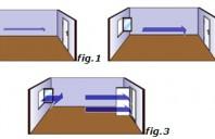 Specialistii Gealan: ventilarea insuficienta a incaperilor si umezeala ridicata, cauze ale aparitiei mucegaiului