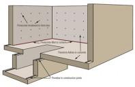 Hidroizolarea unui bazin - Rezervorul alb