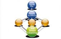 Green Cleaning - extinderea granitelor curateniei ecologice