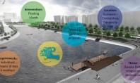 Concursul international de design ECO-ARHIPELAG transforma Dambovita intr-o delta urbana Până pe 7 mai 2014 arhitecți