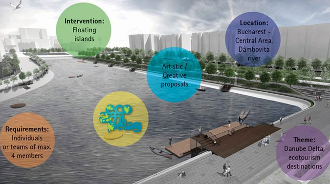 Concursul international de design ECO-ARHIPELAG transforma Dambovita intr-o delta urbana