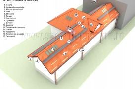 Acoperişuri cu pantă: forme, dimensiuni, componente, recomandări