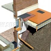 Norme de proiectare si autorizare constructie garaj