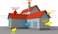Materiale termoizolante O termoizolare eficienta nu se poate obtine (lucru de la sine inteles) fara niste