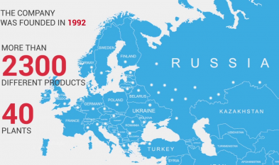 TechnoNICOL - Capacitatea de productie si de export