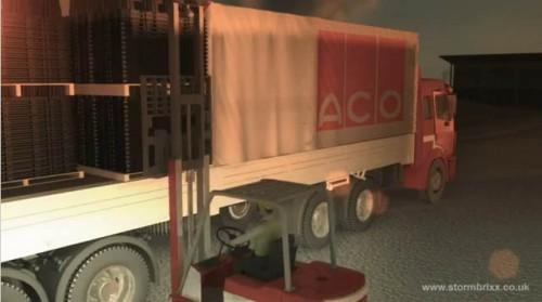 Manipularea sistemelor de drenaj ACO
