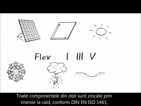Insurubarea fundatiilor pentru panourile fotovoltaice KRINNER