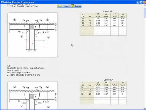 AllEnergy Cladiri v6 - Catalog punti termice AllEnergy
