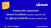 Comparatie jgheaburi Jgheaburi Zambelli Vs Sisteme Scandinave